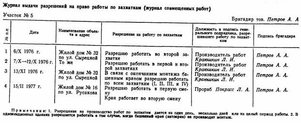 образец заполнения журнала регистрации вводного инструктажа